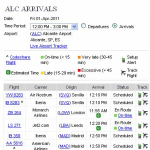 Real Time Flight Information on Arrivals at Alicante Airport