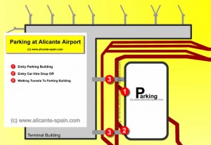 Parking at Alicante Airport Map