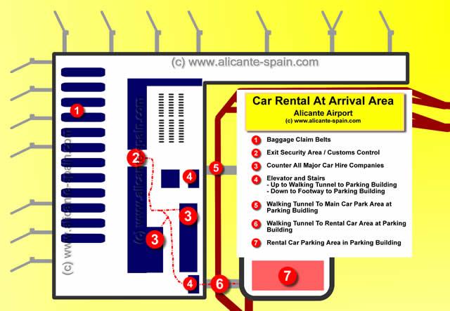Car Hire Companies Alicante Airport Spain